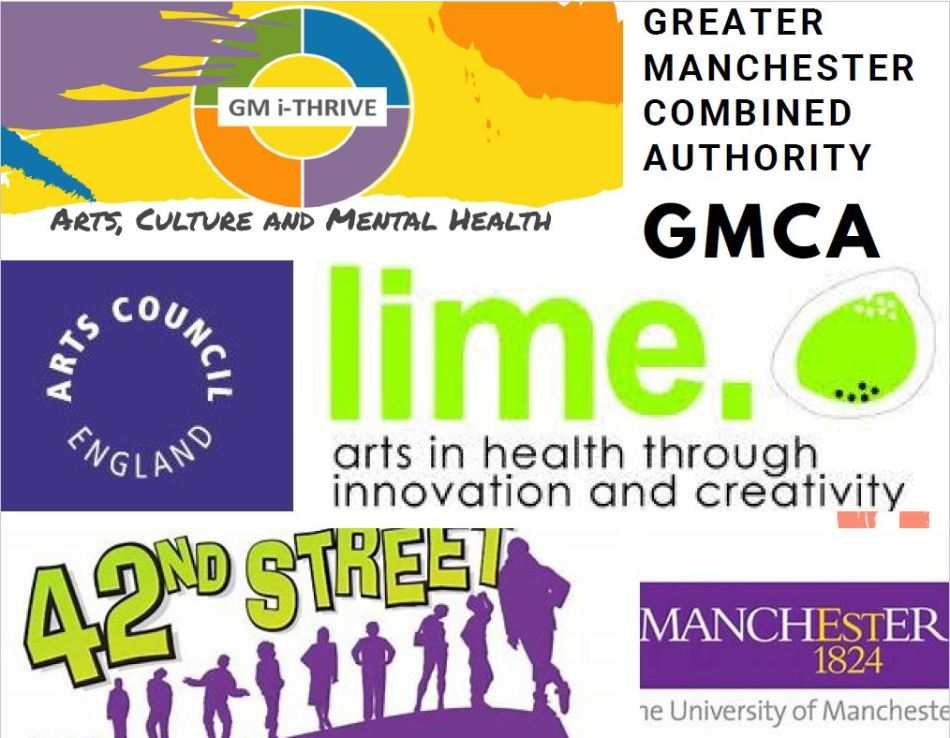 mosaic of partners who co-produced the GM youth mental health arts and culture evaluation kit including gm i-THRIVE Greater Manchester Combined Authority arts council england lime arts 42nd street and the university of manchester
